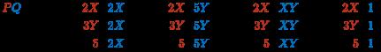 {\begin{array}{rccrcrcrcr}{\color {BrickRed}P}{\color {RoyalBlue}Q}&{{=}}&&({\color {BrickRed}2X}\cdot {\color {RoyalBlue}2X})&+&({\color {BrickRed}2X}\cdot {\color {RoyalBlue}5Y})&+&({\color {BrickRed}2X}\cdot {\color {RoyalBlue}XY})&+&({\color {BrickRed}2X}\cdot {\color {RoyalBlue}1})\\&&+&({\color {BrickRed}3Y}\cdot {\color {RoyalBlue}2X})&+&({\color {BrickRed}3Y}\cdot {\color {RoyalBlue}5Y})&+&({\color {BrickRed}3Y}\cdot {\color {RoyalBlue}XY})&+&({\color {BrickRed}3Y}\cdot {\color {RoyalBlue}1})\\&&+&({\color {BrickRed}5}\cdot {\color {RoyalBlue}2X})&+&({\color {BrickRed}5}\cdot {\color {RoyalBlue}5Y})&+&({\color {BrickRed}5}\cdot {\color {RoyalBlue}XY})&+&({\color {BrickRed}5}\cdot {\color {RoyalBlue}1})\end{array}}