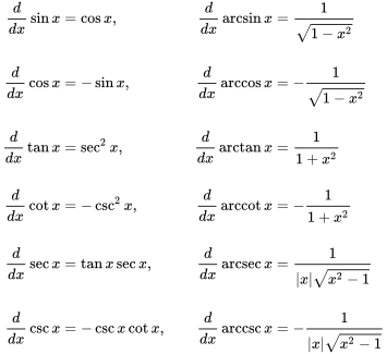 {\begin{aligned}{d \over dx}\sin x&=\cos x,&{d \over dx}\arcsin x&={1 \over {\sqrt  {1-x^{2}}}}\\\\{d \over dx}\cos x&=-\sin x,&{d \over dx}\arccos x&=-{1 \over {\sqrt  {1-x^{2}}}}\\\\{d \over dx}\tan x&=\sec ^{2}x,&{d \over dx}\arctan x&={1 \over 1+x^{2}}\\\\{d \over dx}\cot x&=-\csc ^{2}x,&{d \over dx}\operatorname{arccot} x&=-{1 \over 1+x^{2}}\\\\{d \over dx}\sec x&=\tan x\sec x,&{d \over dx}\operatorname{arcsec} x&={1 \over |x|{\sqrt  {x^{2}-1}}}\\\\{d \over dx}\csc x&=-\csc x\cot x,&{d \over dx}\operatorname{arccsc} x&=-{1 \over |x|{\sqrt  {x^{2}-1}}}\end{aligned}}