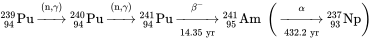 {\mathrm  {^{{239}}_{{\ 94}}Pu\ {\xrightarrow  {(n,\gamma )}}\ _{{\ 94}}^{{240}}Pu\ {\xrightarrow  {(n,\gamma )}}\ _{{\ 94}}^{{241}}Pu\ {\xrightarrow[ {14.35\ yr}]{\beta ^{-}}}\ _{{\ 95}}^{{241}}Am\ \left(\ {\xrightarrow[ {432.2\ yr}]{\alpha }}\ _{{\ 93}}^{{237}}Np\right)}}