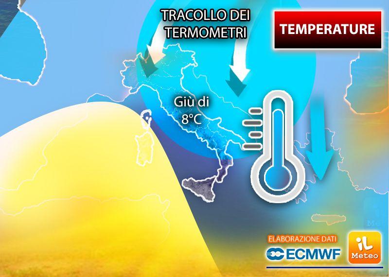 Meteo temperature picco ù anche 8 gradi