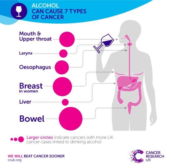 [Image: alcohol-infographic.jpg?itok=yB2Lwfkx]