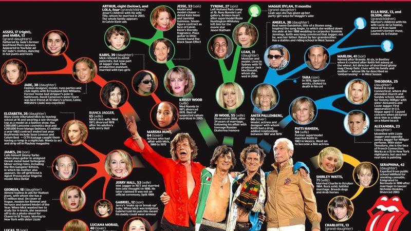 A világ legmozgékonyabb dédnagypapája lesz Mick Jagger
