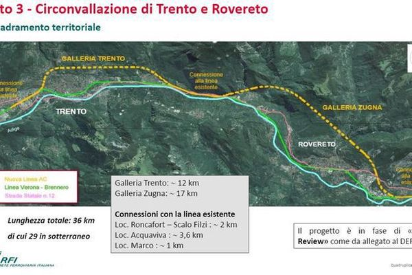 Ma quanti treni passeranno sulla«nuova» circonvallazione di Trento? Non saranno 400 come detto prima dalle Ferrovie