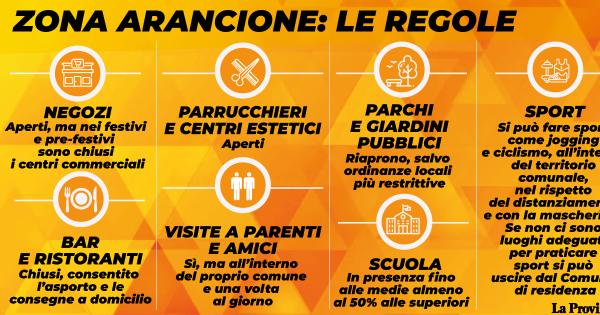 Ufficiale: Lombardia arancione