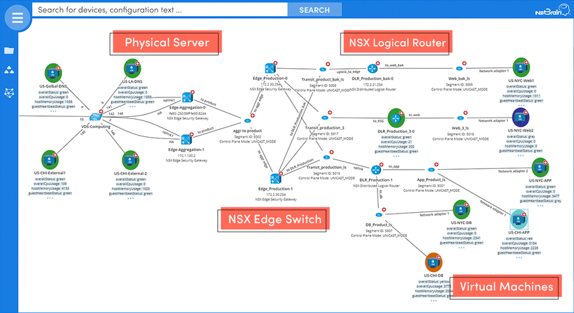 Map out logical dependencies of your NSX deployment