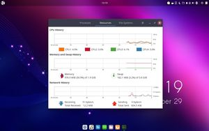 22 Resource usage with GNOME system monitor