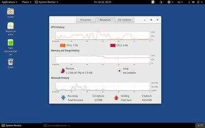 19 resource usage - gnome system monitor