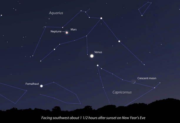[Image: Mars-Neptune-wide-map_ST.jpg]