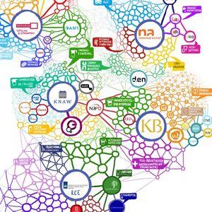 Consultatie programmaplan 2019-2020 Netwerk Digitaal Erfgoed gestart