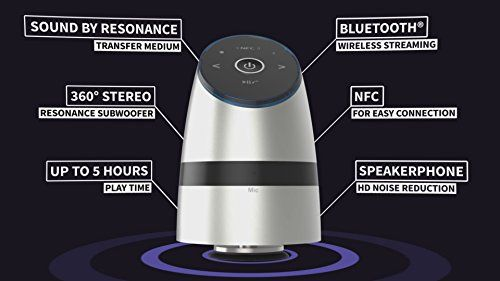photo Wallpaper of BSV-Tragbarer Bluetooth Lautsprecher Speaker BSV 1126 B Vibrationslautsprecher Bass Vibrations Resonanz Lautsprecher 26W-Schwarz