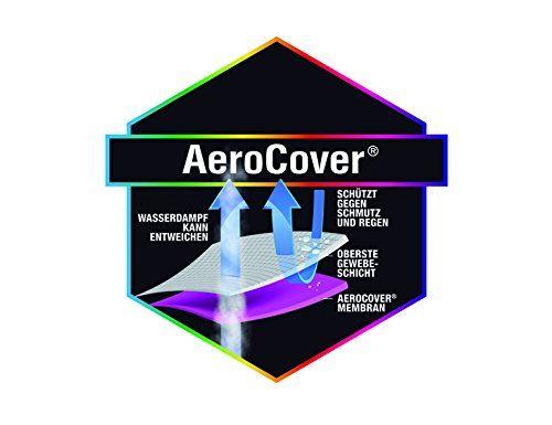 photo Wallpaper of AeroCover-Atmungsaktive, Frostbeständige Und Wasserdichte AeroCover Schutzhülle In Anthrazit Für Lounge Möbel, In-