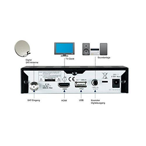 photo Wallpaper of TelSky-Telsky MEX 1 HD ( DVB S2 )-