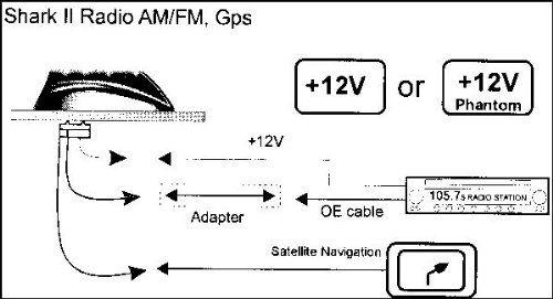 photo Wallpaper of ACV-Dach Antenne Design Shark II Calearo Mit Verstärker  -