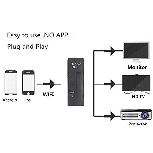 photo Wallpaper of Tumao-Tumao Wireless Display Adapter, Wireless HDMI Adapter Miracast Dongle Wlan Adapter 1080p-Schwarz