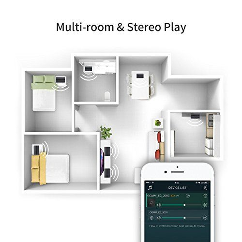 photo Wallpaper of GGMM-[Upgrade Version] GGMM E3 Multiroom Lautsprecher Mit Amazon Alexa Intergriert, Wi-schwarz