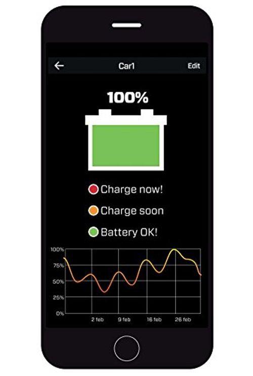 photo Wallpaper of CTEK-CTEK Battery Sense Batterieüberwachungs System-