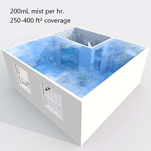 photo Wallpaper of OPOLAR-Humidificador Ultrasónico 2000 Ml Fría Niebla Aromaterapia Aceite Esencial Difusor 7-