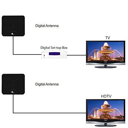 photo Wallpaper of 1byone-1byone HD 1080P Verstärkte Antenne Super Flat DVB T Zimmerantenne Für DVB-Schwarz