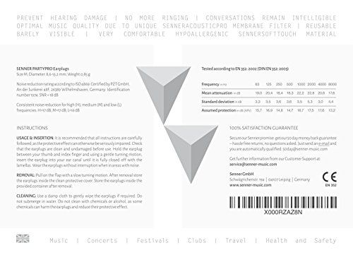 photo Wallpaper of Senner-Senner PartyPro Tapones Transparentes Para Oídos (SNR 18dB) Con Soporte De Aluminio, Para-Filtro transparente