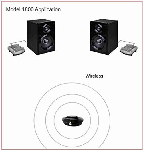 photo Wallpaper of Amphony-Amphony Lautsprecher Funkset Mit Zwei Funkverstärkern, Modell 1800, Macht Zwei Lautsprecher-silber / schwarz