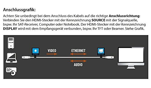 photo Wallpaper of Python-PYTHON Series PREMIUM AKTIVES High Speed HDMI Anschlusskabel Mit Ethernet   REDMERE-Schwarz