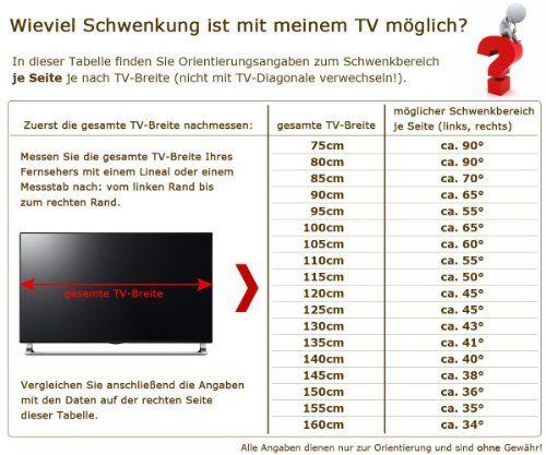 photo Wallpaper of RICOO-RICOO Wandhalterung TV Schwenkbar Neigbar R03 Universal LCD Wandhalter Ausziehbar Fernseher Halterung-Schwarz