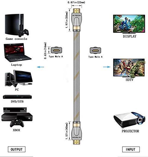 photo Wallpaper of KPA-tech-KPA Tech Ultra High Speed Hdmi Kabel 25m Audio Kabel-Gelb