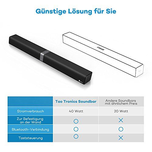 photo Wallpaper of TaoTronics-Soundbar Bluetooth Lautsprecher TaoTronics, 2.0 Kanal, 2 Kabellose Subwoofer, 40W-schwarz