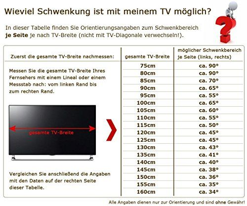 photo Wallpaper of RICOO-RICOO Wandhalterung TV Schwenkbar Neigbar R23 Universal LCD Wandhalter Ausziehbar-R23 // mit Standard-Dübel