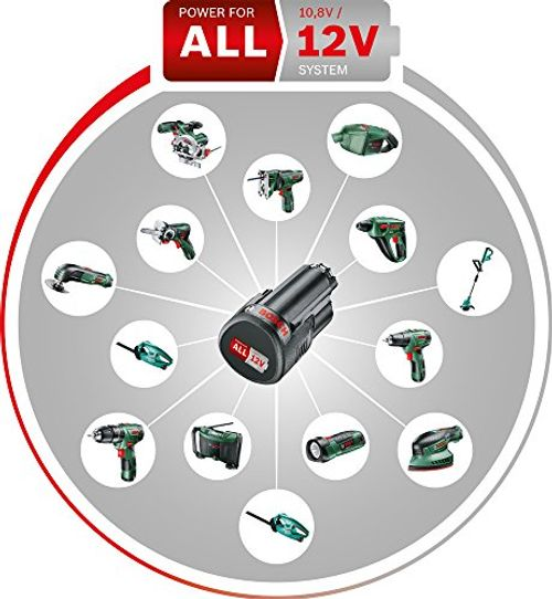 photo Wallpaper of Bosch-Bosch Akku Heckenschere EasyHedgeCut 12 35 (Akku, Ladegerät, Karton, Messerlänge 35cm, 12 Volt System,-Grün, Rot