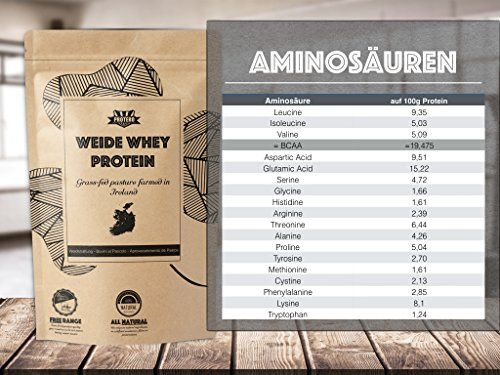 photo Wallpaper of Protero-Protero Weide Whey Protein   Grass Fed, Cacao-