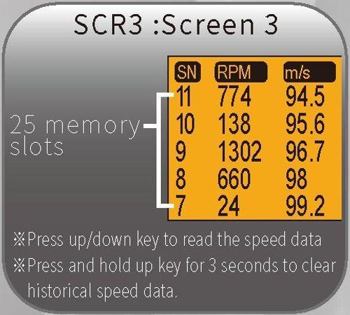 photo Wallpaper of Acetech-Acetech AC5000 Airsoft Gun Speed Tester BBs Shooting Chronograph-