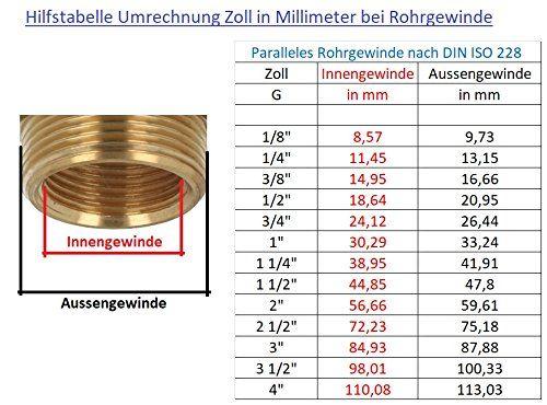 photo Wallpaper of tecuro-Reduzierstück Red Stück Messing Blank 3/4 Zoll Aussengewinde X 1 Zoll Inngewinde-