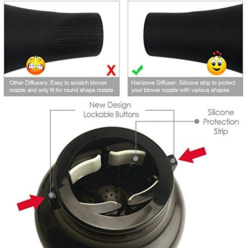 photo Wallpaper of Hairizone-Hairizone Difusor Universal Para Secadores De Pelo Con Boquilla De Diámetro 4,3  -Shining Black