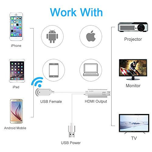 photo Wallpaper of huiheng-Wireless Display Dongle, HuiHeng WiFi Wireless HDMI Display Adapter 1080P HDTV Adapter,-S9-Silver