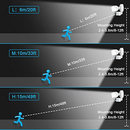 photo Wallpaper of SOLLA-SOLLA Einstellbare Dual Kopf Solar Bewegungs Sensor Licht, 950 Lm, 5000K Tageslichtweiß,-5000k Tageslichtweiß