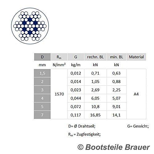 photo Wallpaper of Bootsteile Brauer-10 Meter Edelstahl   Drahtseil 7x7 D= 1,5 Mm Mittelweich,-