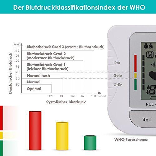 photo Wallpaper of SIMBR-SIMBR Tensiómetro De Brazo Automático Tensiómetros Eléctricos Con Manguito Función De-