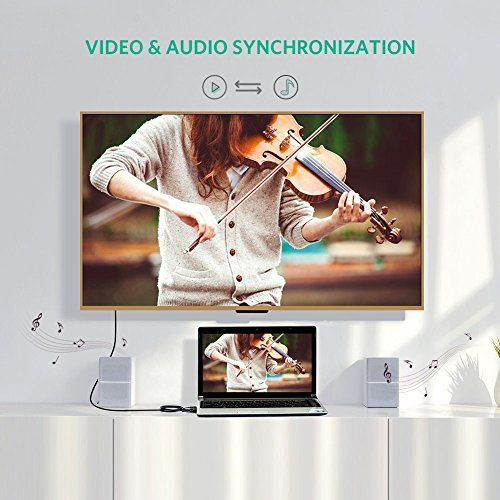 photo Wallpaper of FOINNEX-VGA Zu HDMI Adapter Kabel,15M(alter Stil PC Zu Neuem Fernseher/Monitor),FOINNEX VGA Auf-VGA zu HDMI Kabel--15M