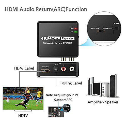 photo Wallpaper of eSynic-HDMI ARC Audio Extractor 4Kx2K HDMI Auf HDMI Optische TOSLINK-Schwarz