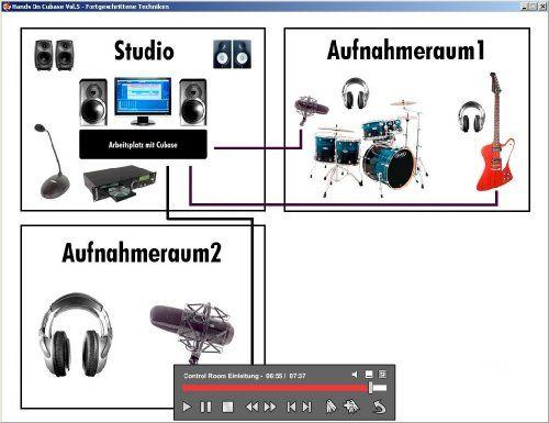 photo Wallpaper of DVD Lernkurs-Hands On Cubase Vol. 5   Fortgeschrittene Techniken-