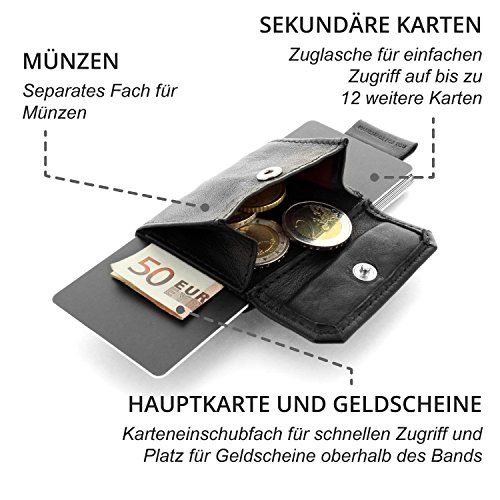 photo Wallpaper of Jaimie Jacobs-JAIMIE JACOBS Minimalist Wallet Nano Boy Pocket Mini Wallet Kreditkartenetui-Schwarz