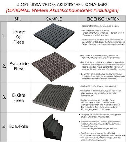 photo Wallpaper of Super Dash Pyramid Acoustic Foam-Super Dash 96 Stucke Von 25 X 25 X 5 Cm-Schwarz & Grau
