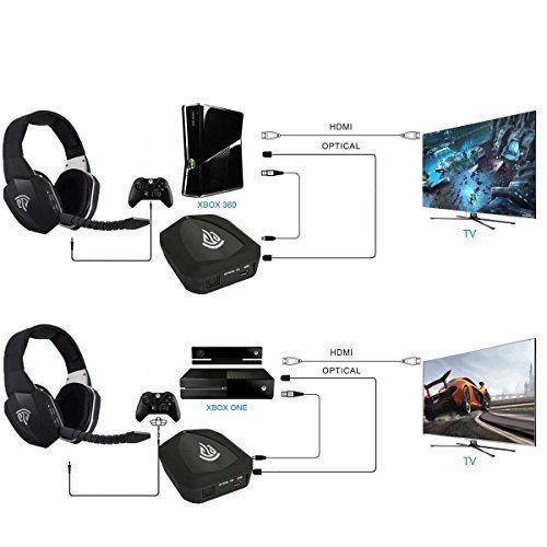 photo Wallpaper of EasySMX-Xbox One Headset,EasySMX 7.1 Kanal, 2.4GHz Wireless Gaming Headset Für Xbox 360/Xbox-Schwarz+Wei?