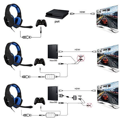 photo Wallpaper of badasheng-Multifunktions Xbox 360Gaming Headset Mit Abnehmbaren Mikrofon, Kompatibel Mit Xbox One, PS4/3, PC-939MG-BUNew