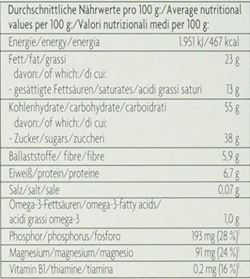photo Wallpaper of bioZentrale-Biozentrale Chia Riegel Cranberry Und Kokos, 2er Pack (2 X 120 G)-