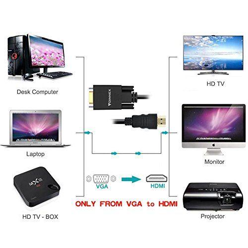 photo Wallpaper of FOINNEX-VGA Zu HDMI Adapter Kabel,15M(alter Stil PC Zu Neuem Fernseher/Monitor),FOINNEX-VGA zu HDMI Kabel--15M