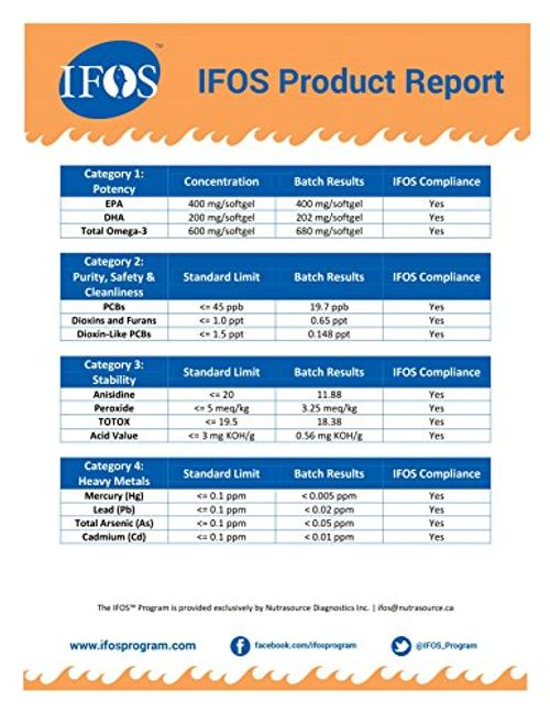 photo Wallpaper of Life Support-Omega 3 LS (150 Cápsulas De 1000 Mg) Certificado IFOS. Forma Ethyl Ester.-