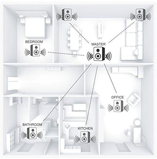 photo Wallpaper of Hama-Hama Internetradio Digitalradio Mit 2.1 Soundsystem (WLAN/LAN/DAB+/UKW/Multiroom/Bluetooth, USB, App, Fernbedienung, 3,2