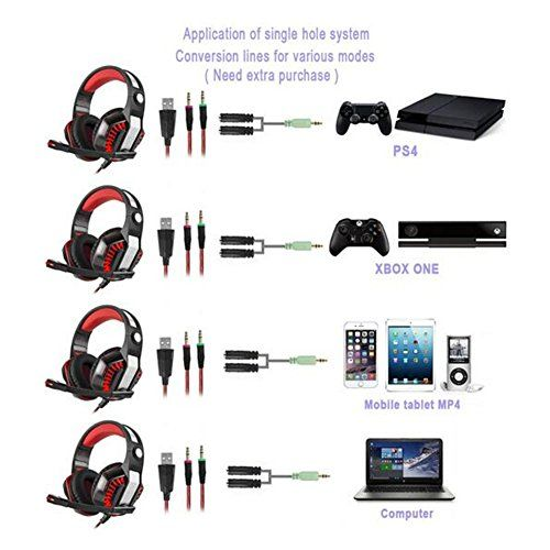 photo Wallpaper of Beexcellent-Beexcellent Gaming Headset Mit Mikrofon Für PS4/Xbox One/PC/Laptop/Handy/PC Mit Einem Freien Y-rot